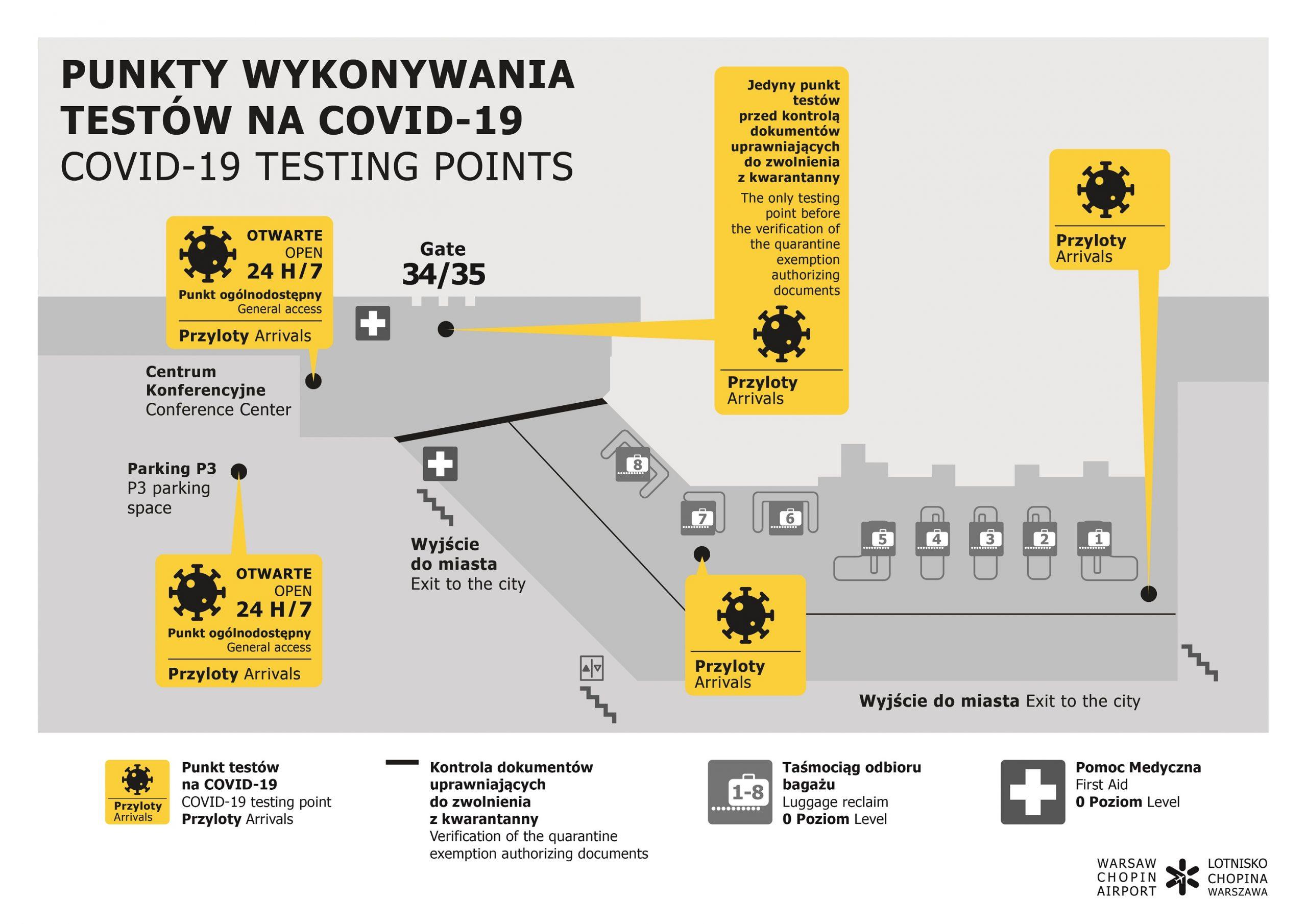 Lotnisko Chopina w Warszawie-Punkty wykonywania testów (mapka)